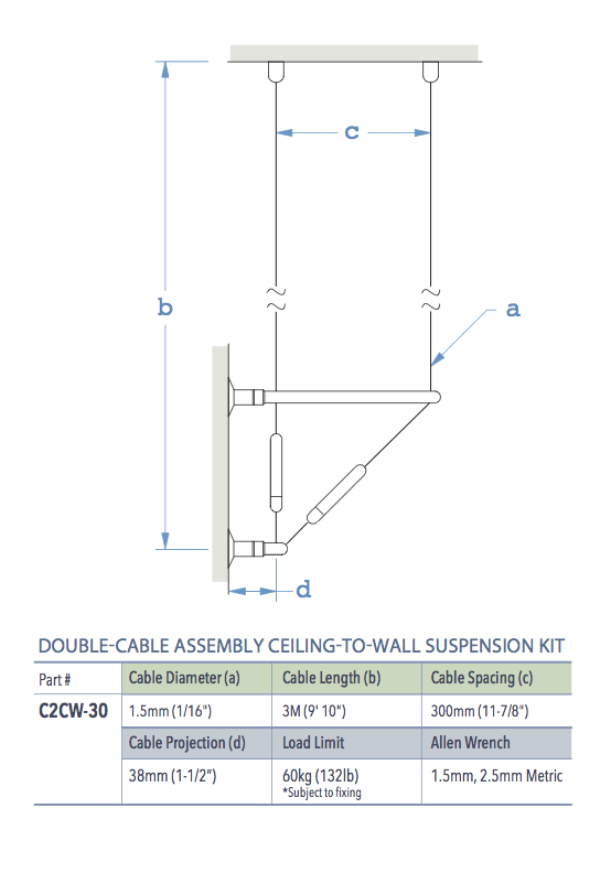 Specifications for C2CW-30
