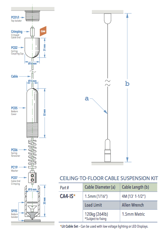 Specifications for CA4-IS