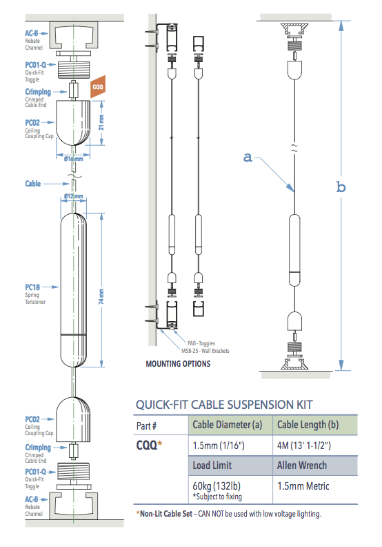Specifications for CQQ