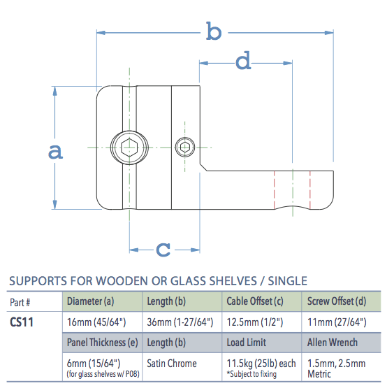 Specifications for CS11