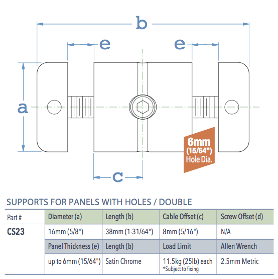 Specifications for CS23