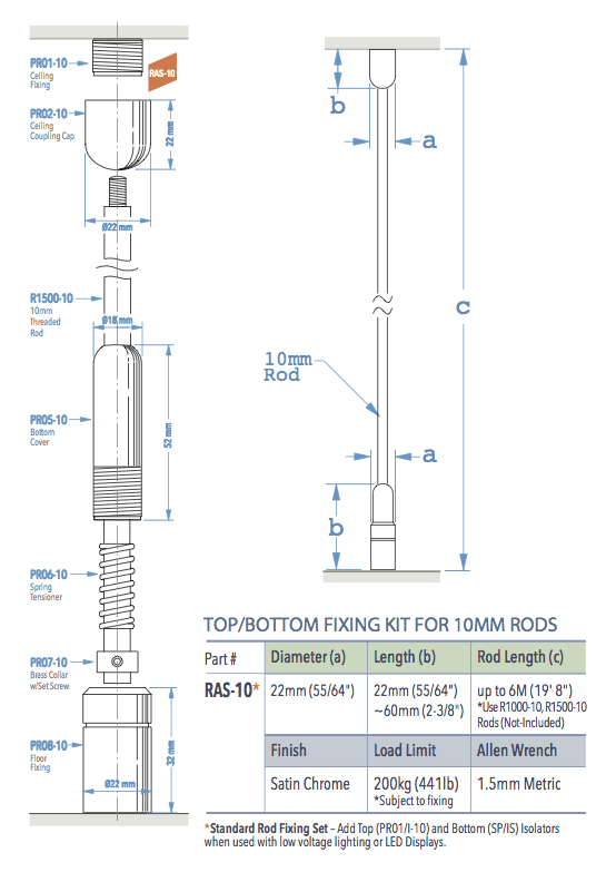 Specifications for RAS-10