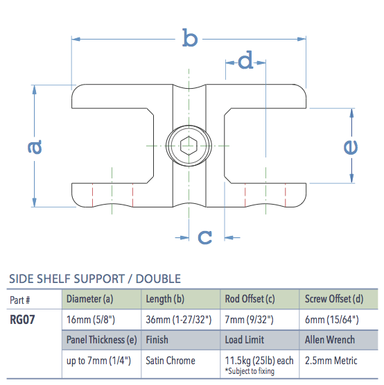 Specifications for RG07
