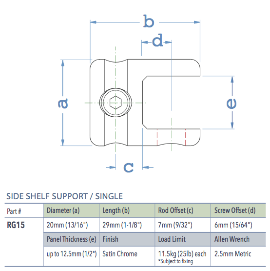 Specifications for RG15