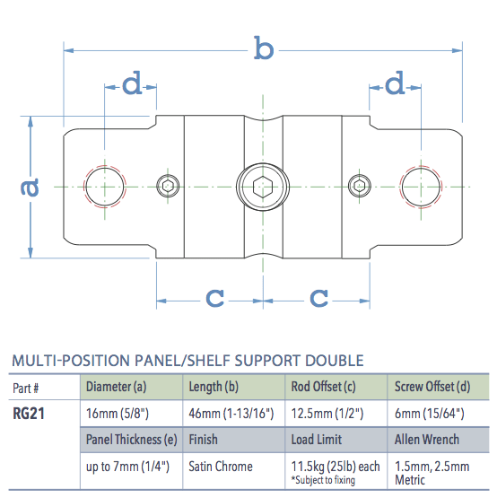 Specifications for RG21