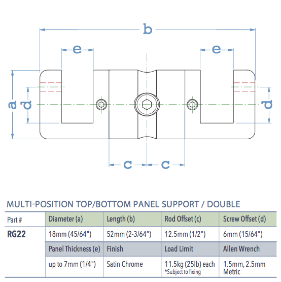 Specifications for RG22
