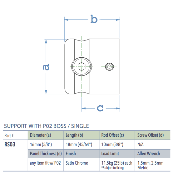 Specifications for RS03