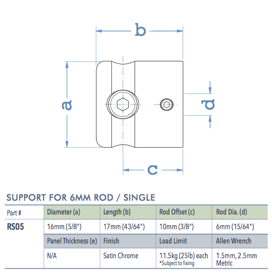 Specifications for RS05