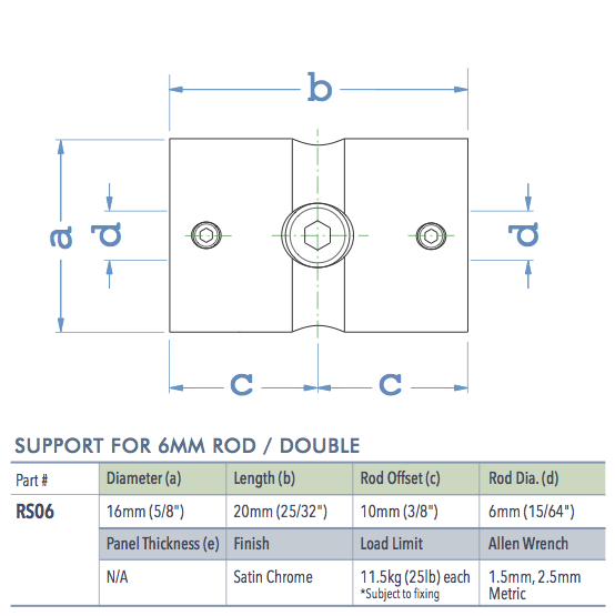 Specifications for RS06