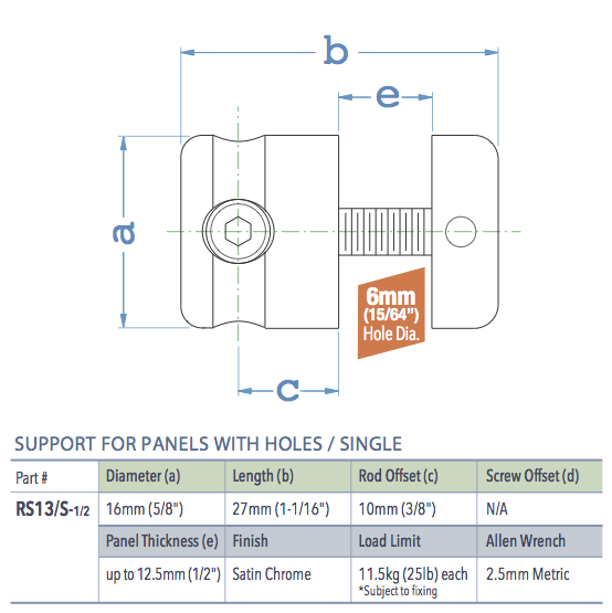 Specifications for RS13-S-1/2