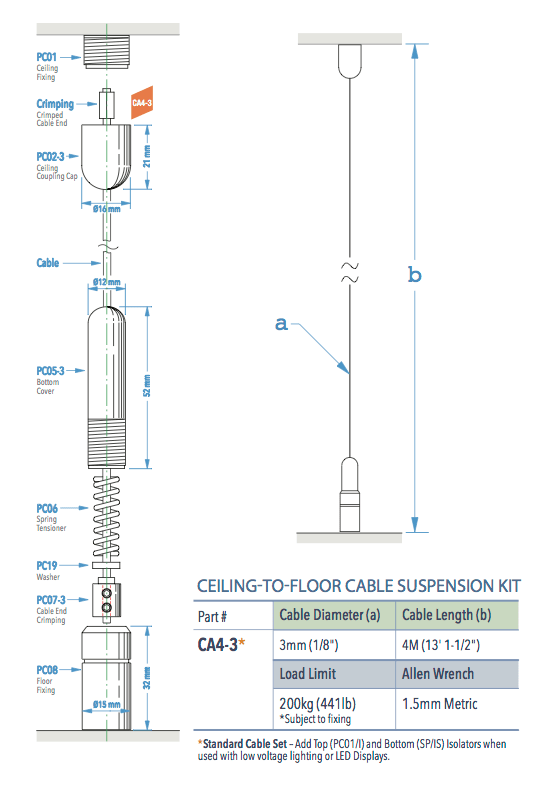 Specifications for CA4-3