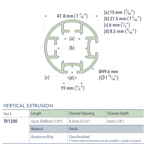 Specifications for TR1200