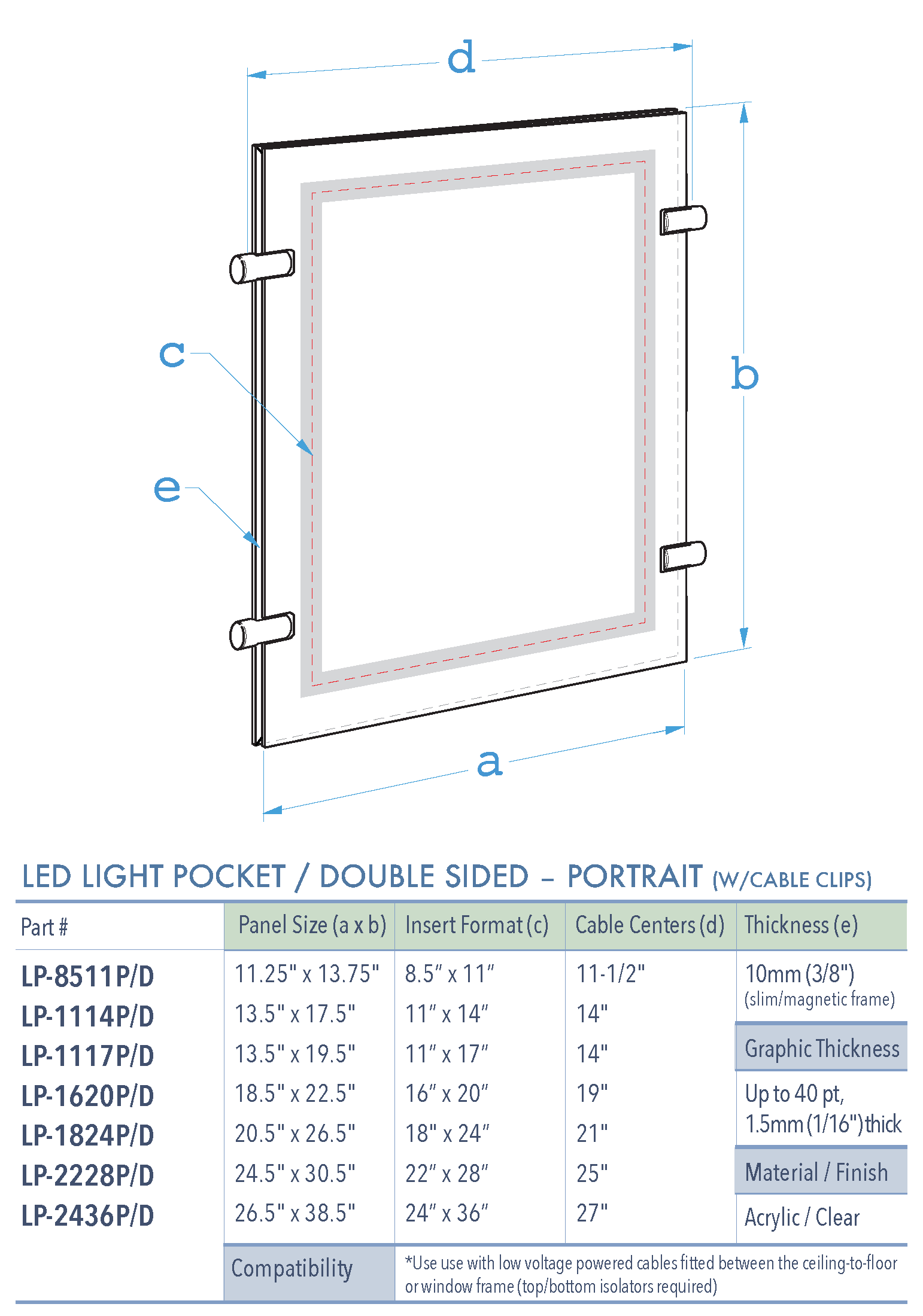 Specifications for LP-LED-POCKET-PRT-DB