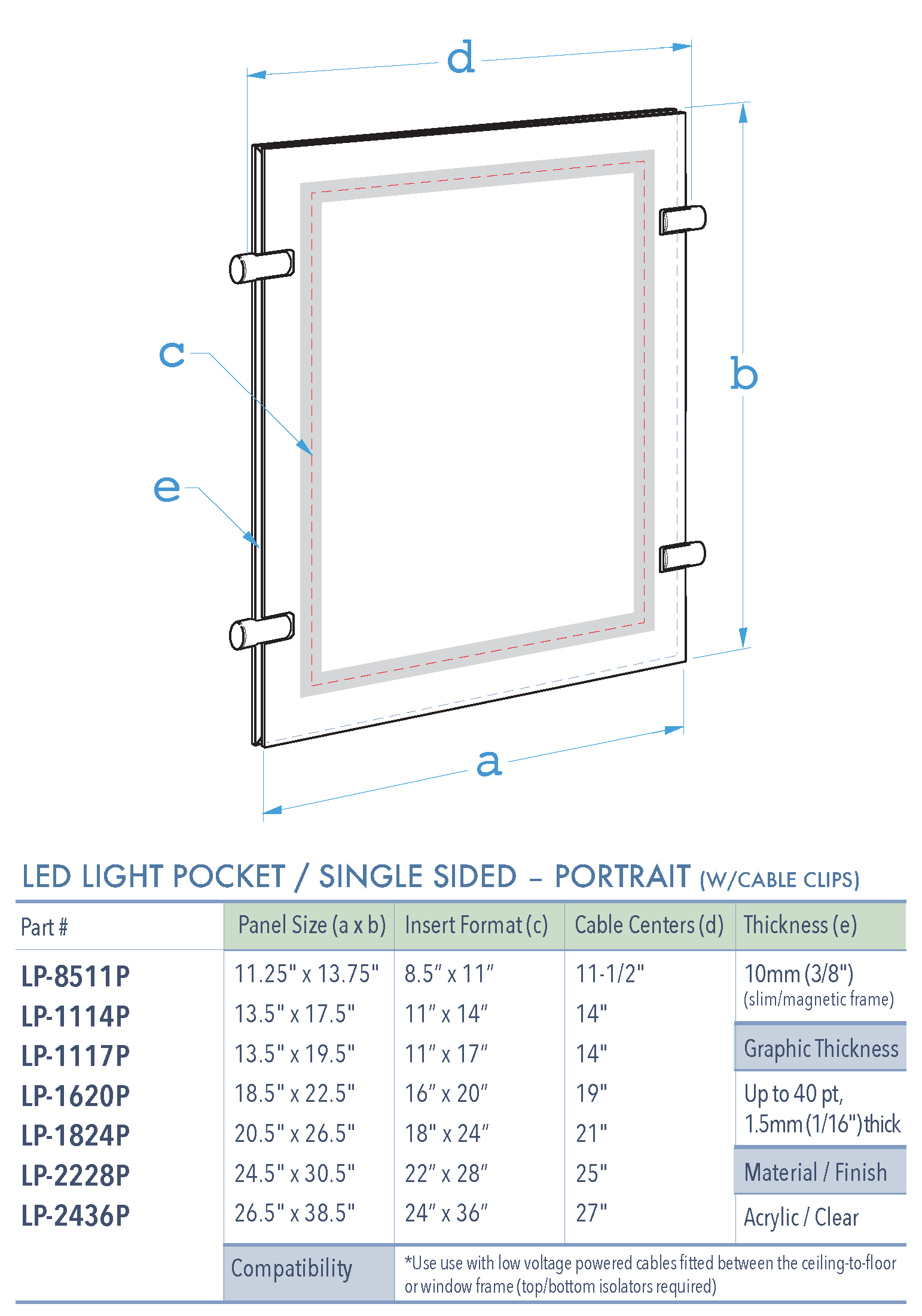 Specifications for LP-LED-POCKET-PRT-SG