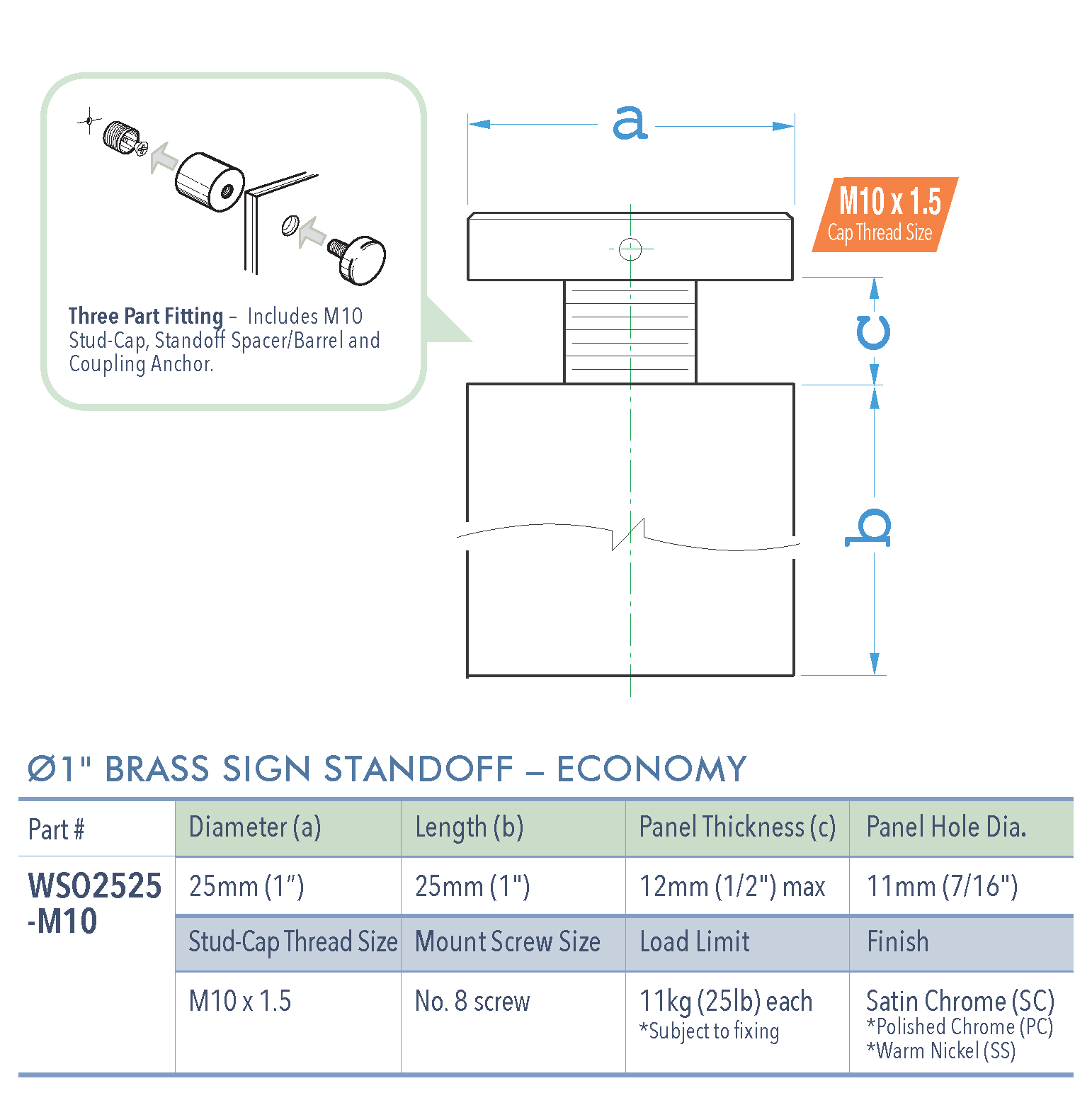 Specifications for WSO2525 M10