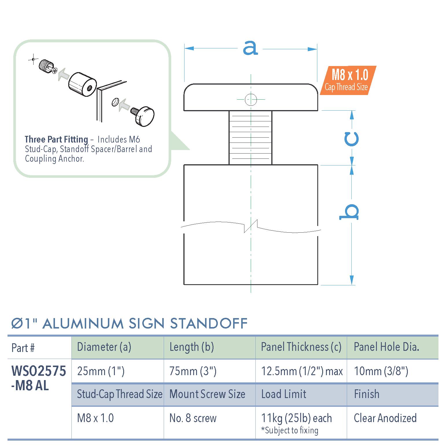 Specifications for WSO2575-M8 AL