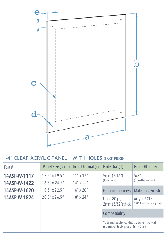 Specifications for 14ASP-W-PANEL-M4