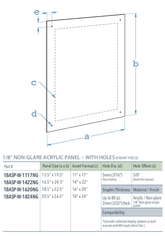 Specifications for 18ASP-W-PANEL-NG-M4