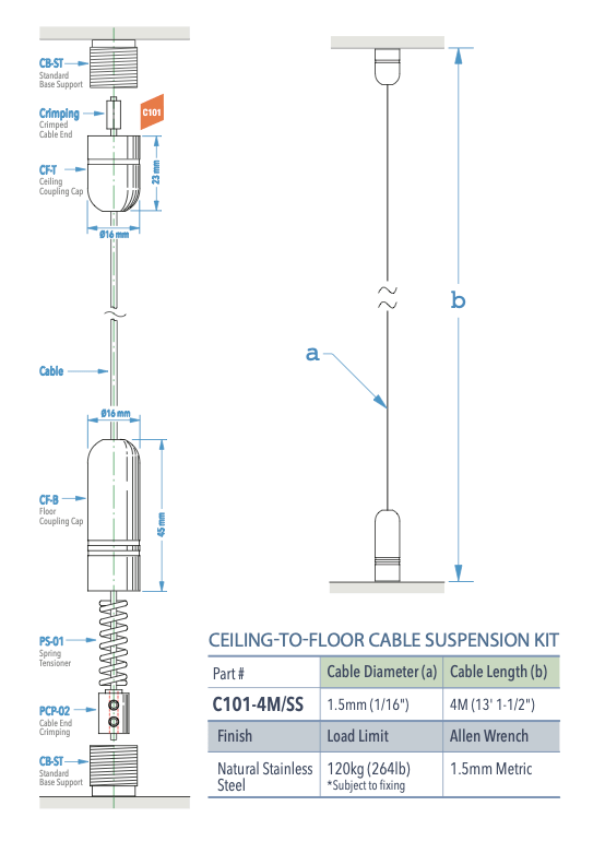 Specifications for C101-4M/SS