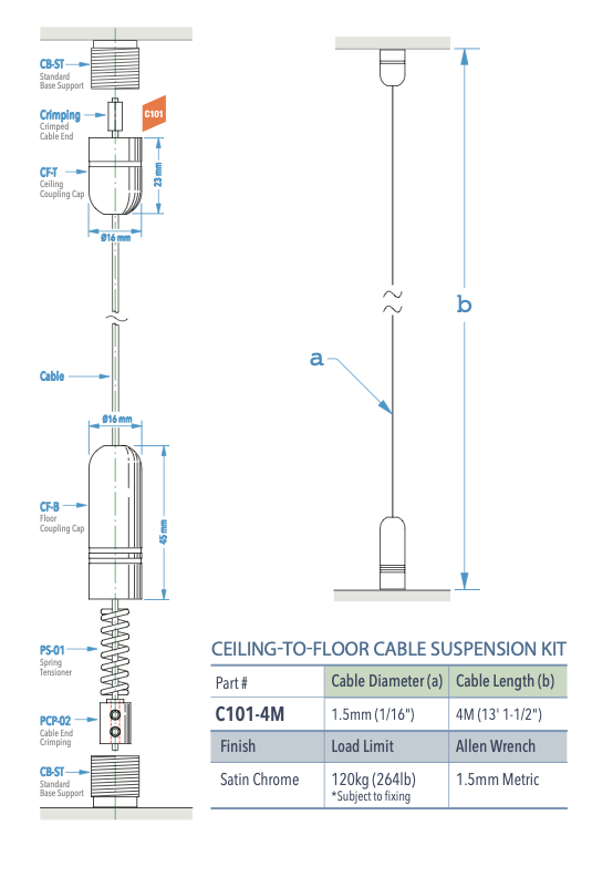 Specifications for C101-4M