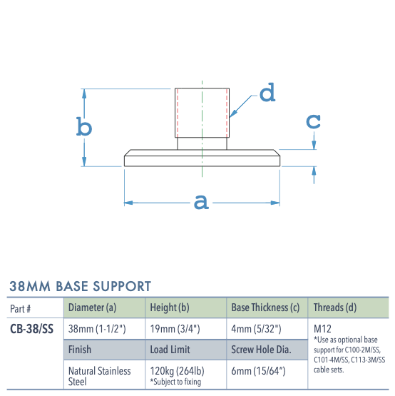 Specifications for CB-38/SS
