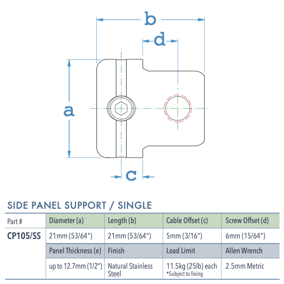 Specifications for CP105/SS