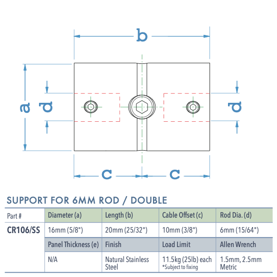 Specifications for CR106/SS