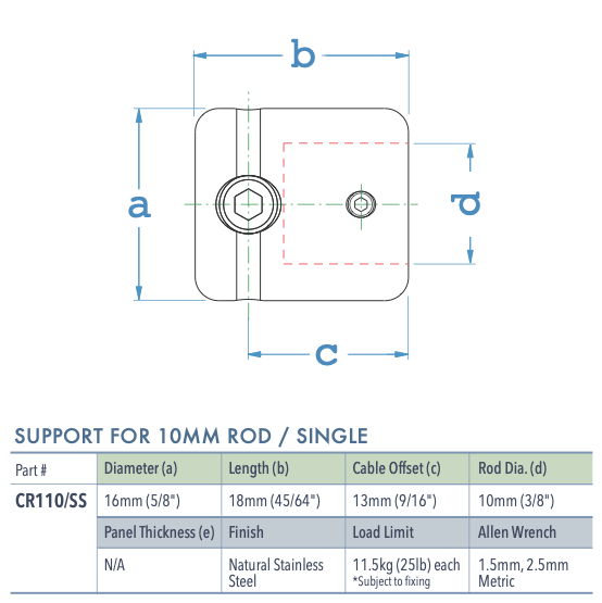 Specifications for CR110/SS