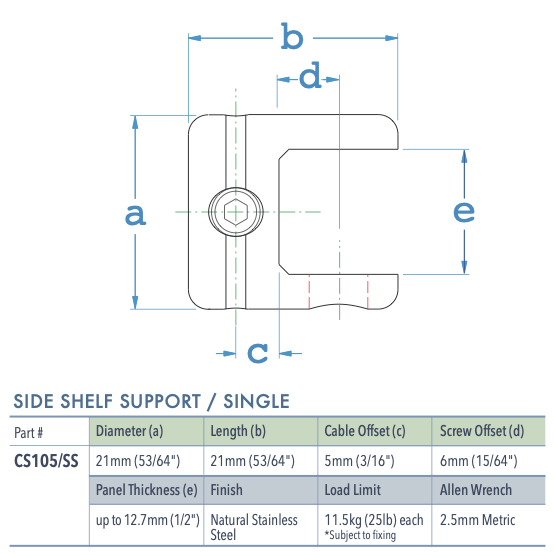 Specifications for CS105/SS