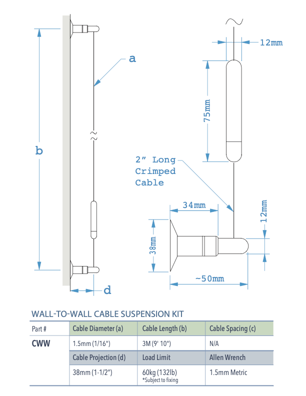 Specifications for CWW